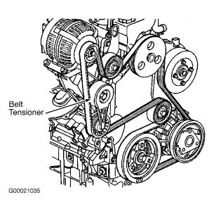 2001 Pontiac Aztek Power Steering Pump: 2001 Pontiac Aztek