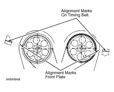 1994 Isuzu Rodeo Question Timing Belt: Engine Mechanical