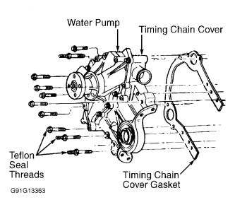 1996 Ford Ranger Replace Water Pump: 1996 Ford Ranger 6