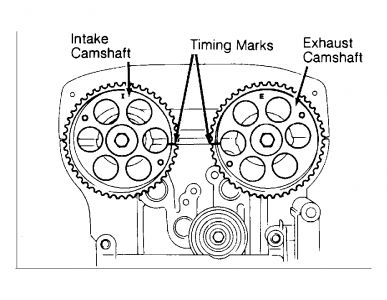 Service manual [How Set Cam Timing Marks 1992 Geo Storm