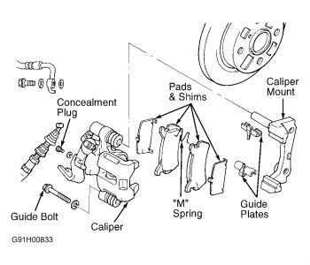 1996 Mazda 626 Brakes Rear Calipers: Brakes Problem 1996