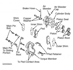 2000 Nissan Xterra Remove and Replace Front Brake Pads