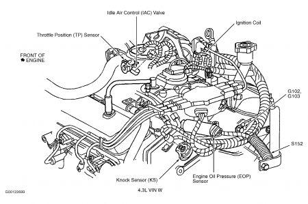 2000 Chevy Blazer KNOCK SENSOR LOCATION: Engine Mechanical