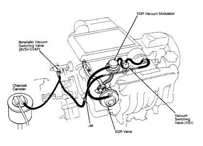 1990 Toyota Celica Turbo Pressure Sensor: Engine
