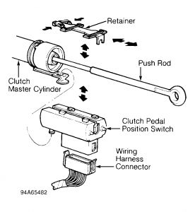 1995 Ford F-350 Clutch Safety Switch: Electrical Problem