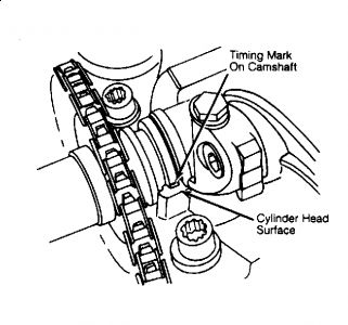 1993 Mercedes Benz 190e Timing Marks: Engine Mechanical