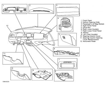 Service manual [How To Remove Lower Dash 1999 Lincoln Town
