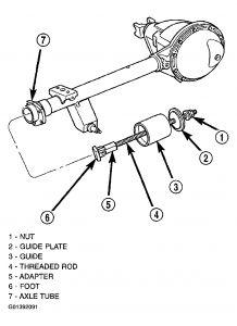2002 Dodge Durango Rear Wheel Hub Axle Replacement