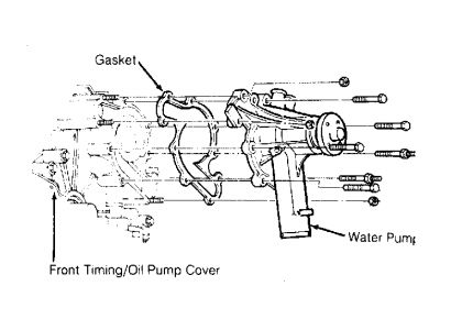 1989 Lincoln Continental Water Pump: Engine Cooling