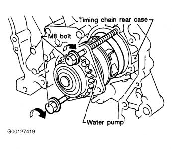 How to change a waterpump on a 1999 nissan maxima