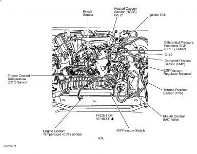 2002 Ford Ranger DPFE Sensor: Where Is the DPFE Sensor