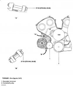 2005 Kia Sedona Alternator: Electrical Problem 2005 Kia