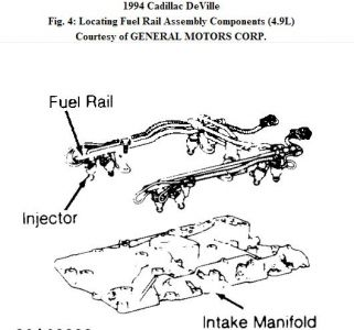 Fuel Injector Location and Replacement: Where Is the Fuel