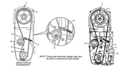 1977 Mgb Wiring Harness Problems. Parts. Wiring Diagram Images