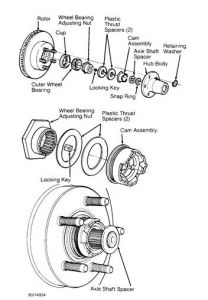 1990 Ford ranger 4x4 manual locking hubs