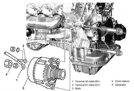 1993 Mercedes Benz SL600 Alternator: Electrical Problem