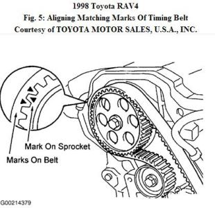 Toyota engine timing marks
