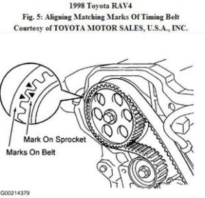 1997 Toyota Rav4 Engine Diagram 1997 Ford F250 Engine Diagram Wiring Diagram ~ ODICIS