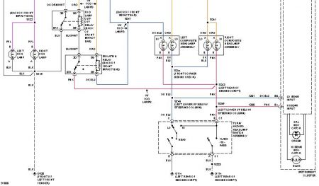 Cavalier 1997 Instrument Cluster Wiring Diagram All About