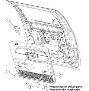 2001 Ford F150 Removel of Door Panel: Interior Problem