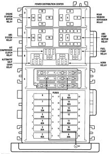 Wiring Manual PDF: 2004 Jeep Wrangler Fuse Boxes