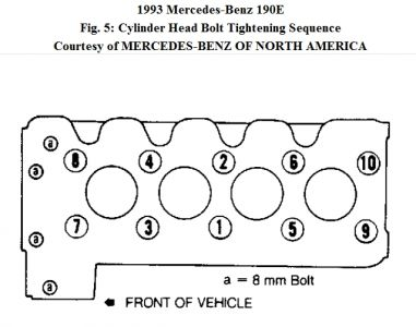 1993 Mercedes Benz 190e Head Gasket Replacement: Engine