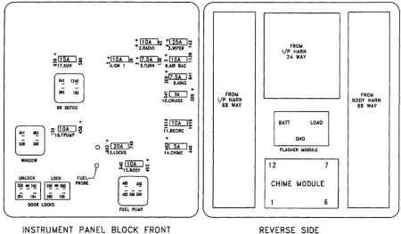 1996 Saturn SC1 Fuse Box Diagram: 1996 Saturn Sc1 Fuse Box
