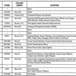 2004 Saturn Ion Headlight Wiring Diagram Megaflow Y Plan 1996 Sl2 Starter Location On | Get Free Image About