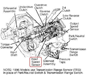 Service manual [2000 Chrysler Cirrus Transmission