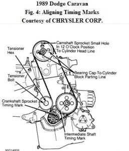 1989 Dodge Caravan Timing Belt: Engine Mechanical Problem