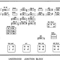 Saturn Sl2 Wiring Diagram Warn Ce M8000 1996 Fuse Panel All Data 94 Box Schematic Wire Harness