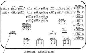 1996 Saturn SC1 Fuse Box Diagram: 1996 Saturn Sc1 Fuse Box