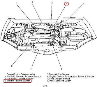2004 Hyundai Santa Fe Throttle Position Sensor: I Want to