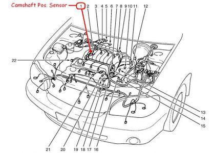 2003 Kia Sedona 2003 Kia Sedona Camshaft Position Sensor Lo