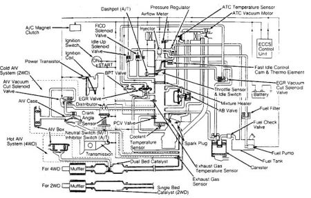 Nissan 1986 D21 4x4 Exhaust Diagram, Nissan, Free Engine