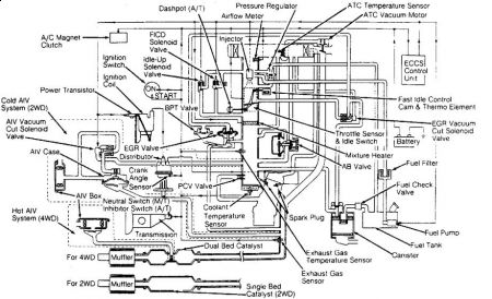 89 Nissan Pickup Vacuum Line Diagram, 89, Free Engine
