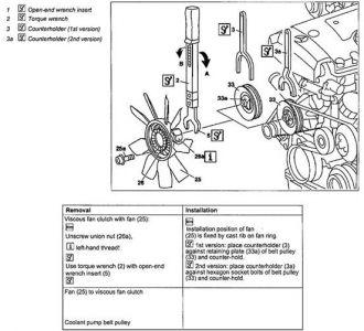 1997 Mercedes Benz 300d Fan Clutch Removal: Air