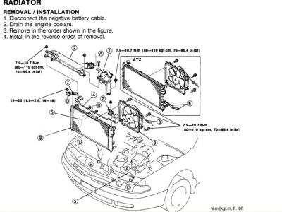 1994 Mazda 626 Radiator Replacement: We Need Instructions