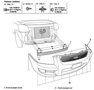 2008 Kia Sportage Front Bumper Removal: Electrical Problem