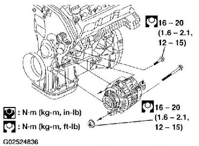 2013 Nissan Altima Engine Diagram • Wiring Diagram For Free