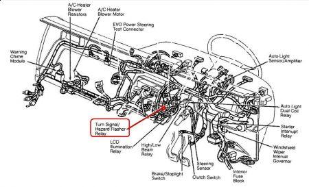 2001 Lexus Is300 Fuse Box. 2001. Wiring Diagram
