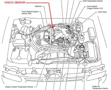 Nissan Wiring : Nissan 2004 350z Headlight Fuse Location