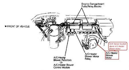 1991 Oldsmobile Regency Map Sensor: Electrical Problem