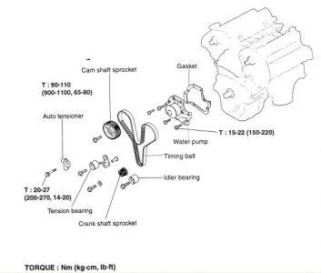 2003 Hyundai Santa Fe Water Pump: Where Is the Water Pump