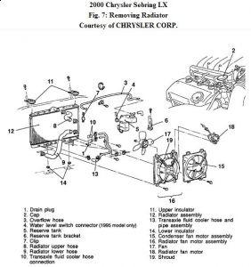 2000 Chrysler Sebring Radiator: How Do I Remove and