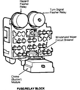 1992 Jeep Yj Fuse Diagram 1988 jeep cherokee ignition