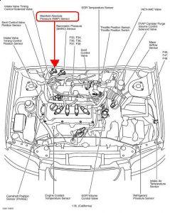 Subaru Outback Oxygen Sensor Location Subaru Outback