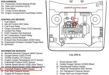 Camshaft Position Sensor Location: How Do I Replace