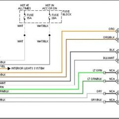 07 Pontiac G6 Wiring Diagram 2005 Saab 9 3 Stereo 1993 Suzuki Sidekick Radio Wiring: Electrical Problem ...