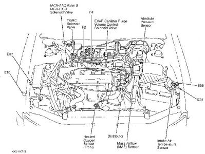 MAP SENSOR LOCATION: Where Is the MAP Sensor on a 2001